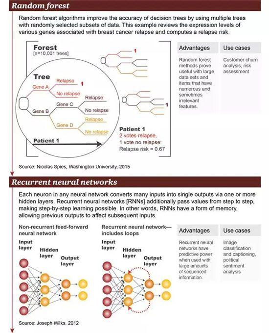 隐马尔可夫模型(Hidden Markov model)