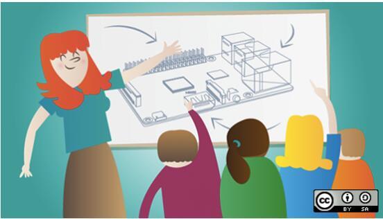 五种方式让Raspberry Pi走入课堂