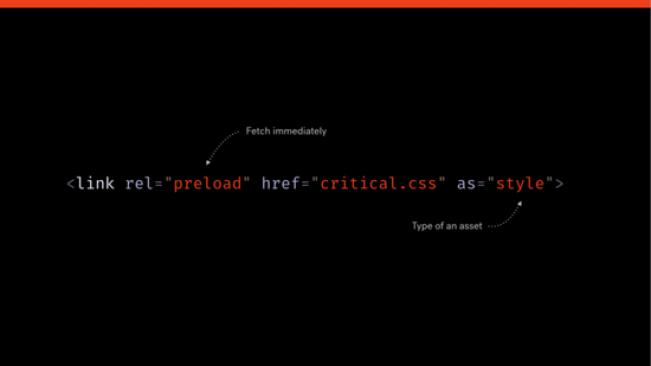Web的现状:网页性能提升指南