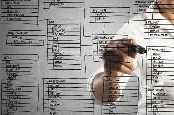 SQL数据库优化的六种方法