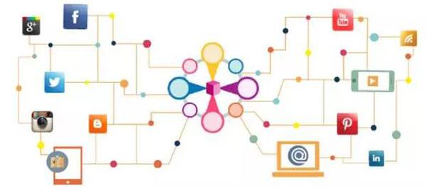 数字化平台之微信平台策略