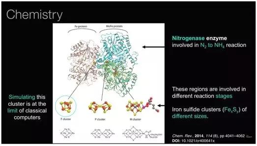 分子模拟问题