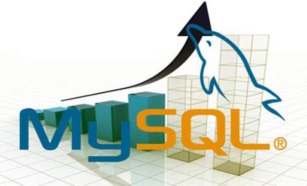 MySQL的索引是什么?怎么优化?