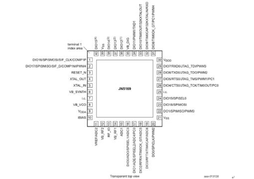 JN5169的芯片引脚图