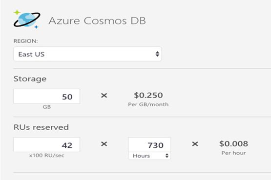 Azure Cosmos DB对DynamoDB对Neptune