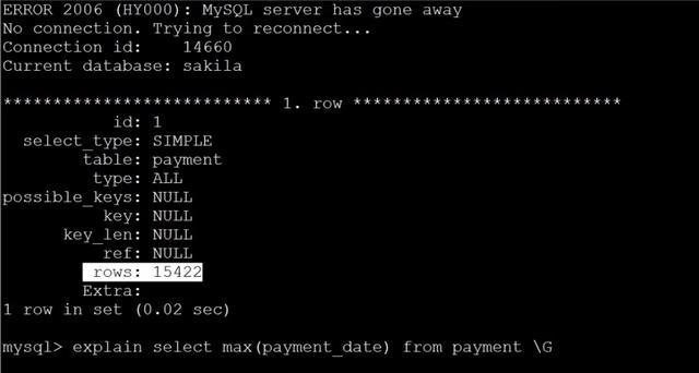 MySQL数据优化总结-查询备忘录
