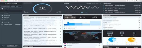 五种最好的实时网站分析工具