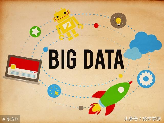 什么是大数据?如何成为大数据的技术大牛?