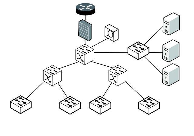 区块链的技术简史与未来前景,从互联网进化角度分析