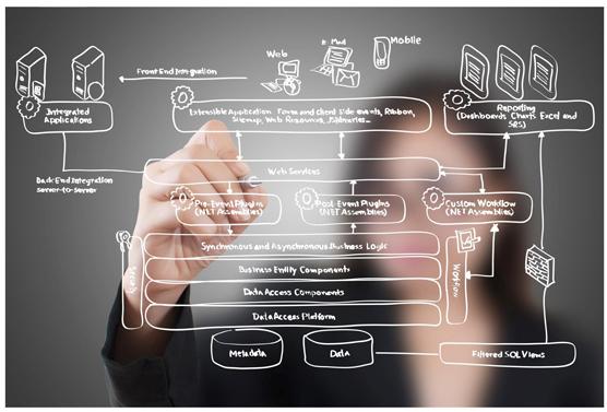 五项重要提示提升Web服务性能