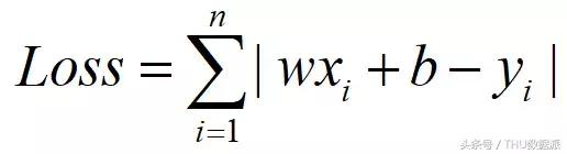 轻松看懂机器学习!3个案例详解聚类、回归、分类算法