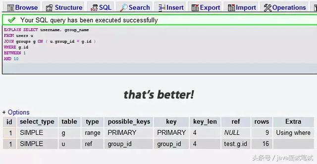 MySQL全球服务器排名及常见优化方法