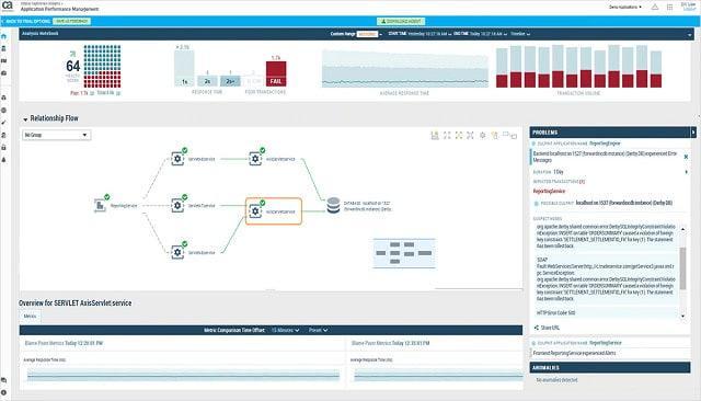 十大最佳应用程序性能管理和监控工具