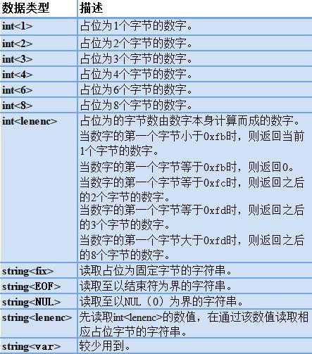 突破关系型数据库桎梏:云原生数据库中间件核心剖析