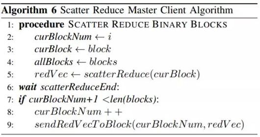 Scatter Reduce 主客户端算法