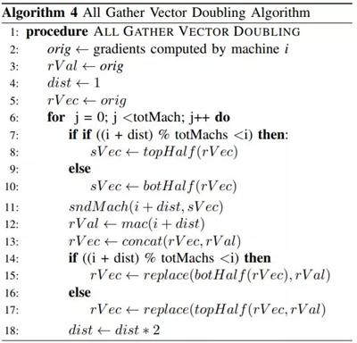 All Gather 向量倍增算法
