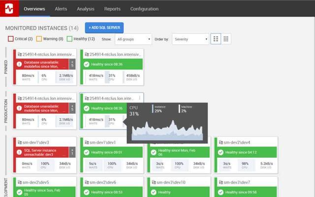 10款最佳SQL Server服务器监控工具