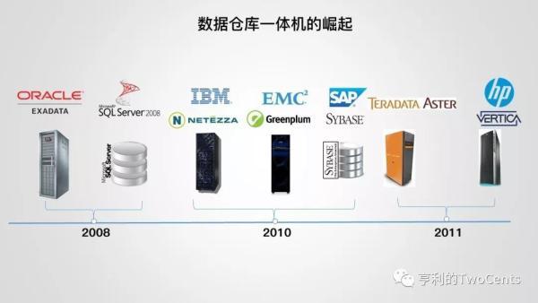 【113张PPT】新一代大数据与人工智能基础架构技术的发展与趋势