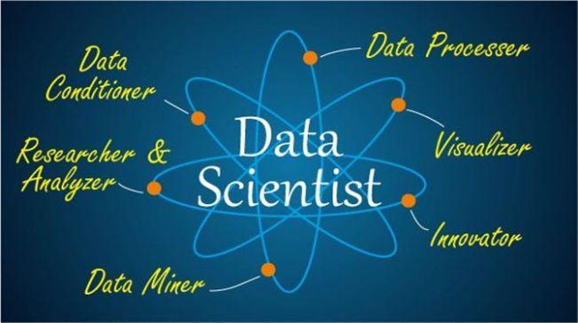 公民数据科学家的时代已经到来