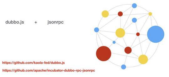 一个近乎完美基于Dubbo的微服务改造实践
