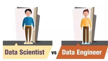 数据工程师
