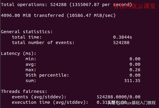 Linux性能测试工具有什么好用的工具,这里推荐一款