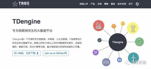 物联网大数据平台应具备的功能和特点