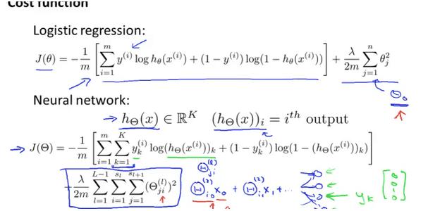 在花 100 天学习人工智能之后,我得出这 5 个结论