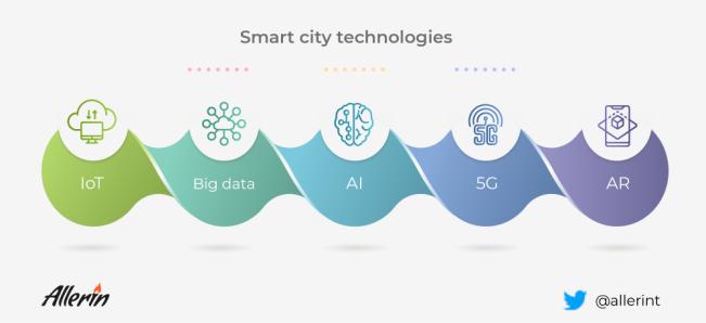 打造智慧城市必不可少五大关键技术