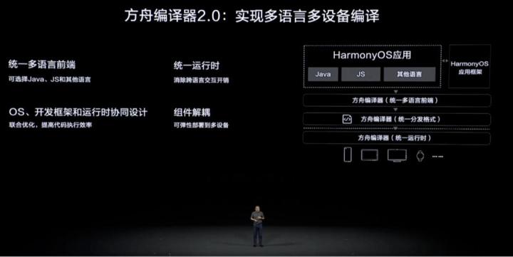 成为华为鸿蒙OS开发者,应该学习什么编程语言?-鸿蒙HarmonyOS技术社区