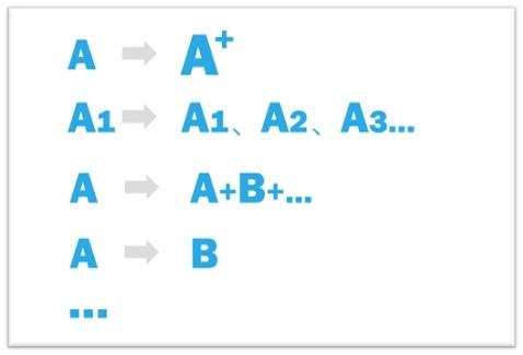 如何理解制造业数字化转型